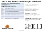 Year 5: Why is there a boy in the girls' bathroom?
