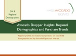 Avocado Shopper Insights: Regional Demographics and Purchase Trends