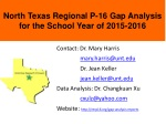 North Texas Regional P-16 Gap Analysis for the School Year of 2015-2016