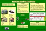 Analysis of Drawbar Quick Hitch Systems