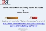 Global Small (Li-ion) Lithium-ion Battery Market 2016