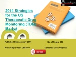 US Therapeutic Drug Monitoring Industry Forecasts