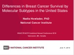 Differences in Breast Cancer Survival by Molecular Subtypes in the United States