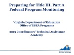 Preparing for Title III, Part A Federal Program Monitoring