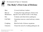 The Body's First Line of Defense