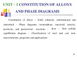 UNIT – I CONSTITUTION OF ALLOYS