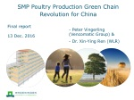 SMP Poultry Production Green Chain Revolution for China