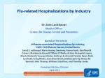 Flu-related Hospitalizations by Industry
