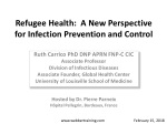Refugee Health: A New Perspective for Infection Prevention and Control