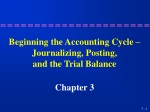Beginning the Accounting Cycle – Journalizing, Posting, and the Trial Balance