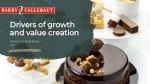 Drivers of growth and value creation