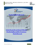 Global Beauty Devices Market to 2020