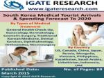 South Korea Medical Tourist Arrivals and Spending Forecast T