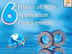 6 Phases of Web Application Development