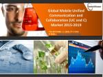Global Mobile Unified Communication and Collaboration Market