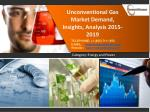 Unconventional Gas Market Profit Analysis and Forecast
