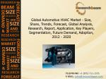 Global Automotive HVAC Market Size, Share, 2012-2020
