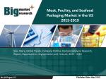 US Meat, Poultry, and Seafood Packaging Market