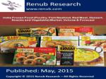 India Frozen Food (Poultry, Fish/Seafood, Red Meat, Dessert,