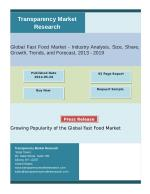 Growing Popularity of the Global Fast Food Market:Transparen