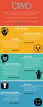 Infographic: Cryo Health Services Catered To Your Need