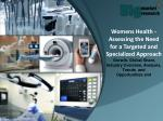 Womens Health - Assessing the Need for a Targeted and Specia