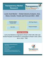 Lactic Acid and Polylactic Acid Market- Global Industry Analysis and Forecast 2015-2023