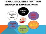 Morpheus Consulting Director Kailash Shahani Article On 6 Email Etiquettes That You Should Be Familiar With