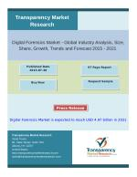 Digital Forensics Market is expected to reach USD 4.97 billion in 2021