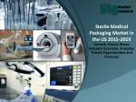 Sterile Medical Packaging Market in the US 2015 - Size, Trends, Growth & Forecast to 2019