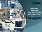 US Out-patient Pharmacy Automation Market 2015 - Size, Share, Growth & Forecast 2019