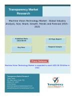 Machine Vision Technology Market