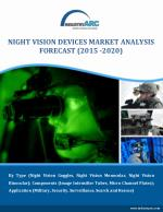 Night Vision Device Market exhibit a growth of CAGR 7% through 2020