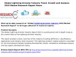 Global Lightning Arrester Industry 2015 Market Research Report