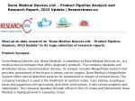 Dune Medical Devices Ltd. - Product Pipeline Analysis, 2015 Update