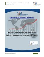 Pediatric Hearing Aids Market - Global Industry Analysis and Forecast 2015 - 2021