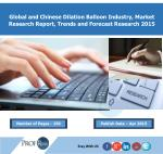 Dilation Balloon Market Research Report 2015