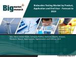 Bioburden Testing Market|Product|Test| Application| End User