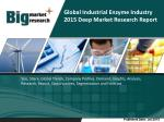 Global Industrial Enzyme Industry | Demand | Growth | Size | Share | Trends | Forecast
