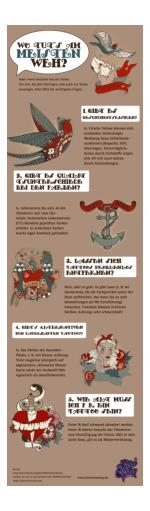 Tattooing for Newbies: What, How and Where [Infographic in German]