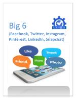 Big 6-Social Media optimization