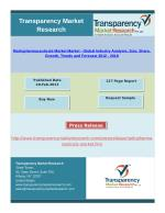Radiopharmaceuticals Market to be Driven at 18.3% CAGR by Increasing Incidence of Cancer