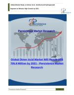 Global Market Study on Dimer Acid - Distilled and Hydrogenated, Size, Share, Trend, Analysis to 2021