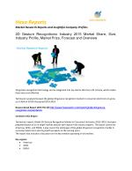 2D Gesture Recognition Industry 2015 Market Size, Share, trends and Forecast 2014 – 2022