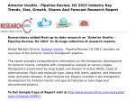 Anterior Uveitis - Pipeline Review, H2 2015 Industry Key Trends, Size, Growth, Shares And Forecast Research Report