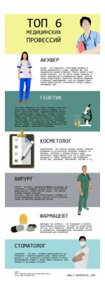 Top 6 Medical Professions [Infographic in Russian]