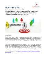 Injection Molded Plastics Market Analysis, Market Size, Application Analysis, Regional Outlook, Competitive Strategies A