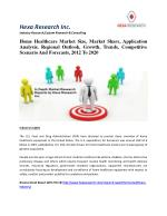 Home Healthcare Market Size, Market Share, Application Analysis, Regional Outlook, Growth, Trends, Competitive Scenario