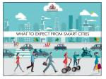 What to Expect From Smart Cities