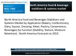 Massive growth has been driven of North America Food and Beverages Stabilizers and Systems Market